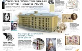 Государственный архив литературы и искусства пополнился новыми материалами