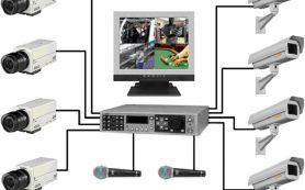 Набор камер безопасности — функции и установка
