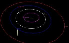 Микролинзирование позволило определить расстояние до космического объекта