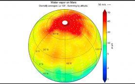 Физики моделируют круговорот воды в марсианской атмосфере