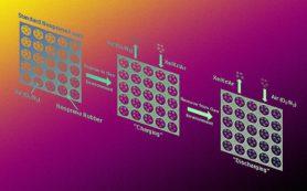 Инертные газы в порах неопрена улучшили теплоизоляцию гидрокостюма