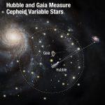 Астрономы уточняют константу Хаббла при помощи миссии Gaia