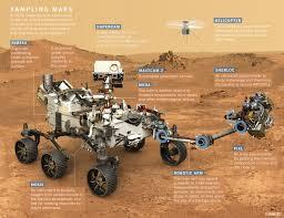 Ровер Mars 2020 получает свои колеса