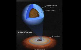 Хаббл и Спитцер рассматривают атмосферу Gliese 3470 b