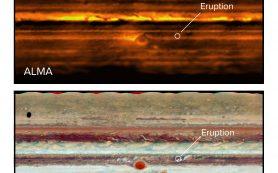 Бури на Юпитере изменяют очертания цветных поясов планеты