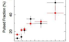В составе сверхяркого рентгеновского источника обнаружен пульсар
