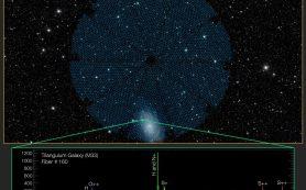 Новый детектор DESI открывает свои 5000 «глаз» для наблюдений Вселенной