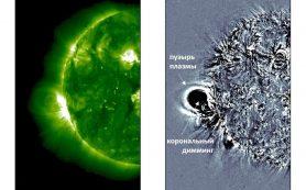 Найден новый способ изучения «следов» выброса корональной массы