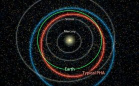 Юпитер мог вызвать нарастающий парниковый эффект на Венере