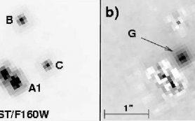 Измерения параметров аккреционного диска квазара при помощи микролинзирования
