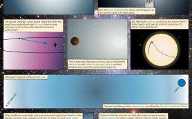 Гигантская планета стремительно обращается вокруг крохотной умирающей звезды