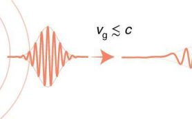 Атомные часы систем GPS помогут обнаружить экзотические сверхлегкие поля