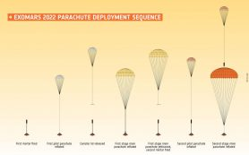 Испытания парашютов ExoMars продвигаются вперед