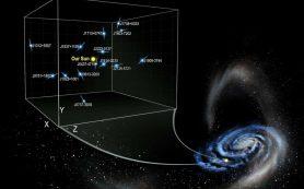 Измерения ускорений пульсаров позволили оценить «темную сторону» Галактики