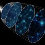 Суперкомпьютер обращает вспять «космические часы»