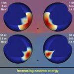 О влиянии энергии нейтронов, рождаемых ядерным взрывом, на траекторию астероида