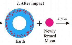 Крупные сгустки в мантии Земли могут являться остатками протопланеты Тейи