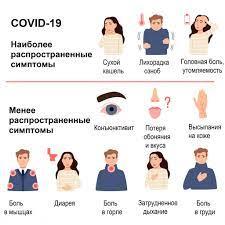 У большинства детей с COVID-19 не проявляются характерные симптомы заболевания
