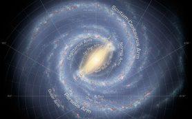 Новые ключи к пониманию происхождения материи в нашей галактике Млечный путь