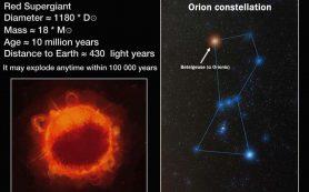 Новая версия причины таинственного потемнения звезды Бетельгейзе